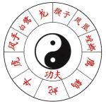 Brasão Wu Lung